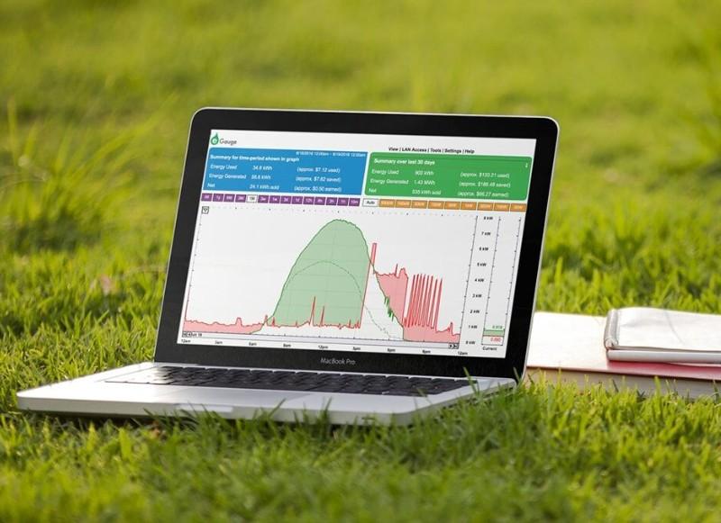 monitor de energía
